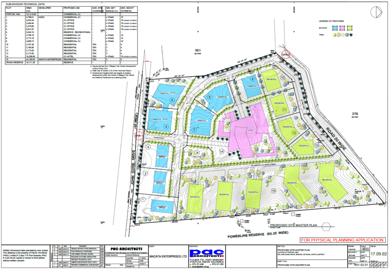 Development for sale in Port Moresby Waigani