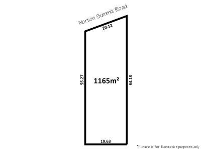Divide and Prosper - 1165sqm