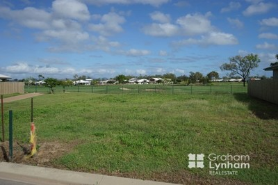 Land for sale in Townsville & District KIRWAN