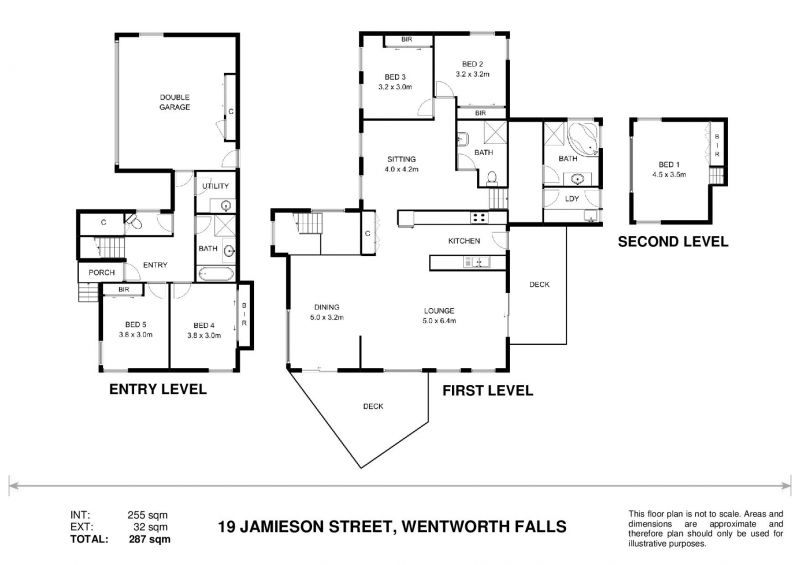 19 Jamieson Street Wentworth Falls 2782