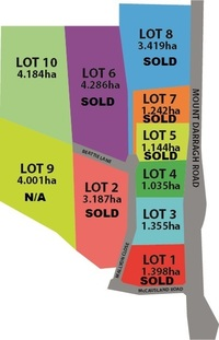 Lots 3, 4 & 10 Mount Darragh Road Lochiel, Nsw
