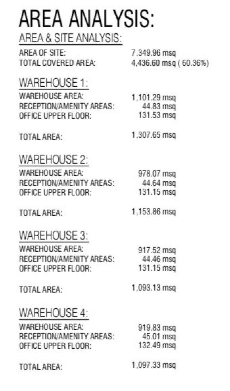 WAREHOUSES FOR SALE / LEASE. PRIME LOCATION