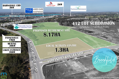 TWO LARGE COMMERCIAL AND RESIDENTIAL SUPER LOTS