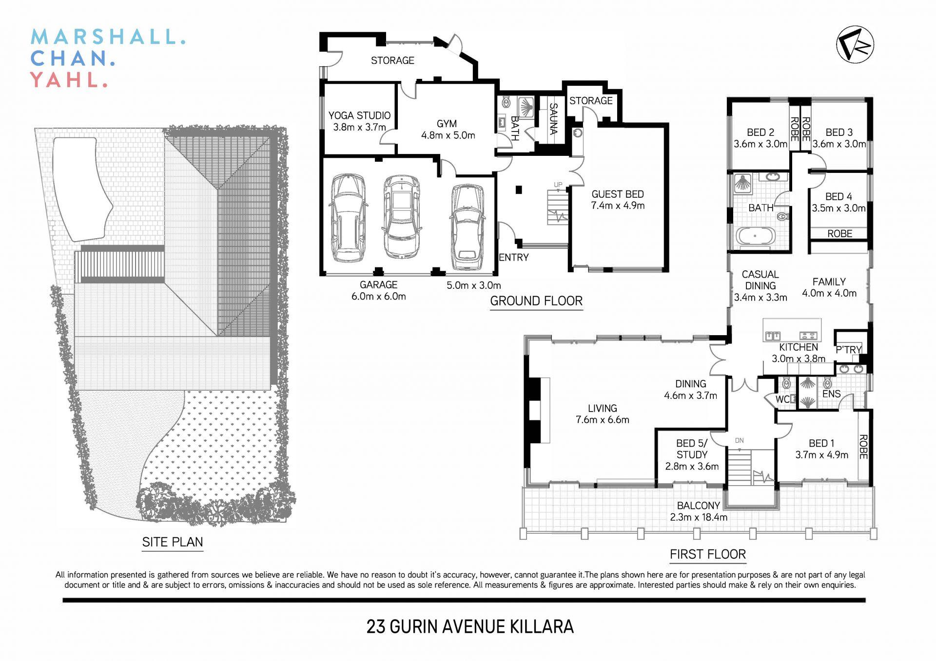23 Gurin Avenue Killara 2071