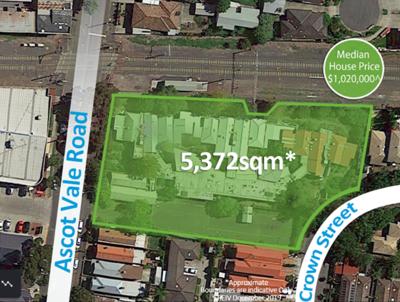 Large Inner City Fringe Development Site