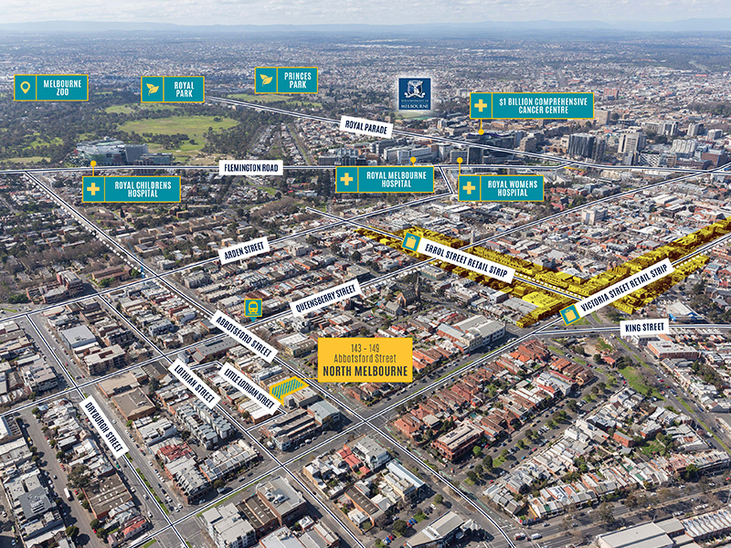 Premium North Melbourne Site With Endless Potential
