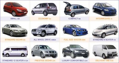 Car Dealership Eastern Suburbs - Ref: 11120