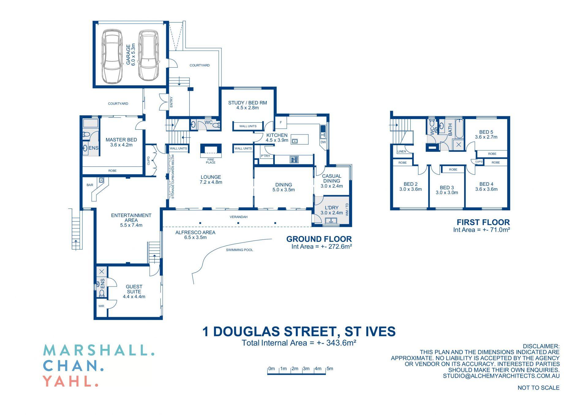 1 Douglas Street St Ives 2075