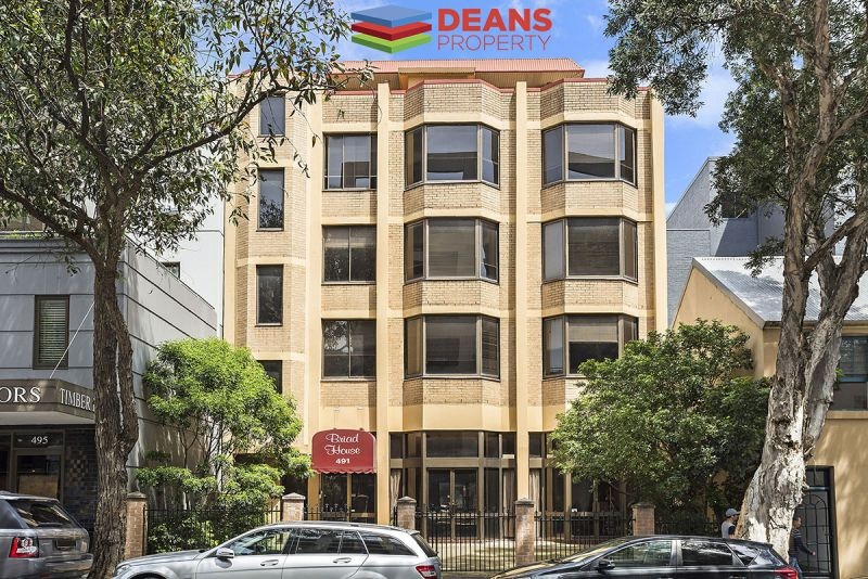 Prime Surry Hills Location - Office Availability !