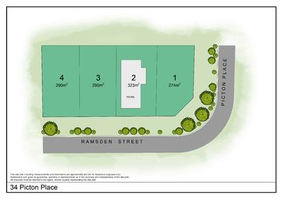 Green title subdivision