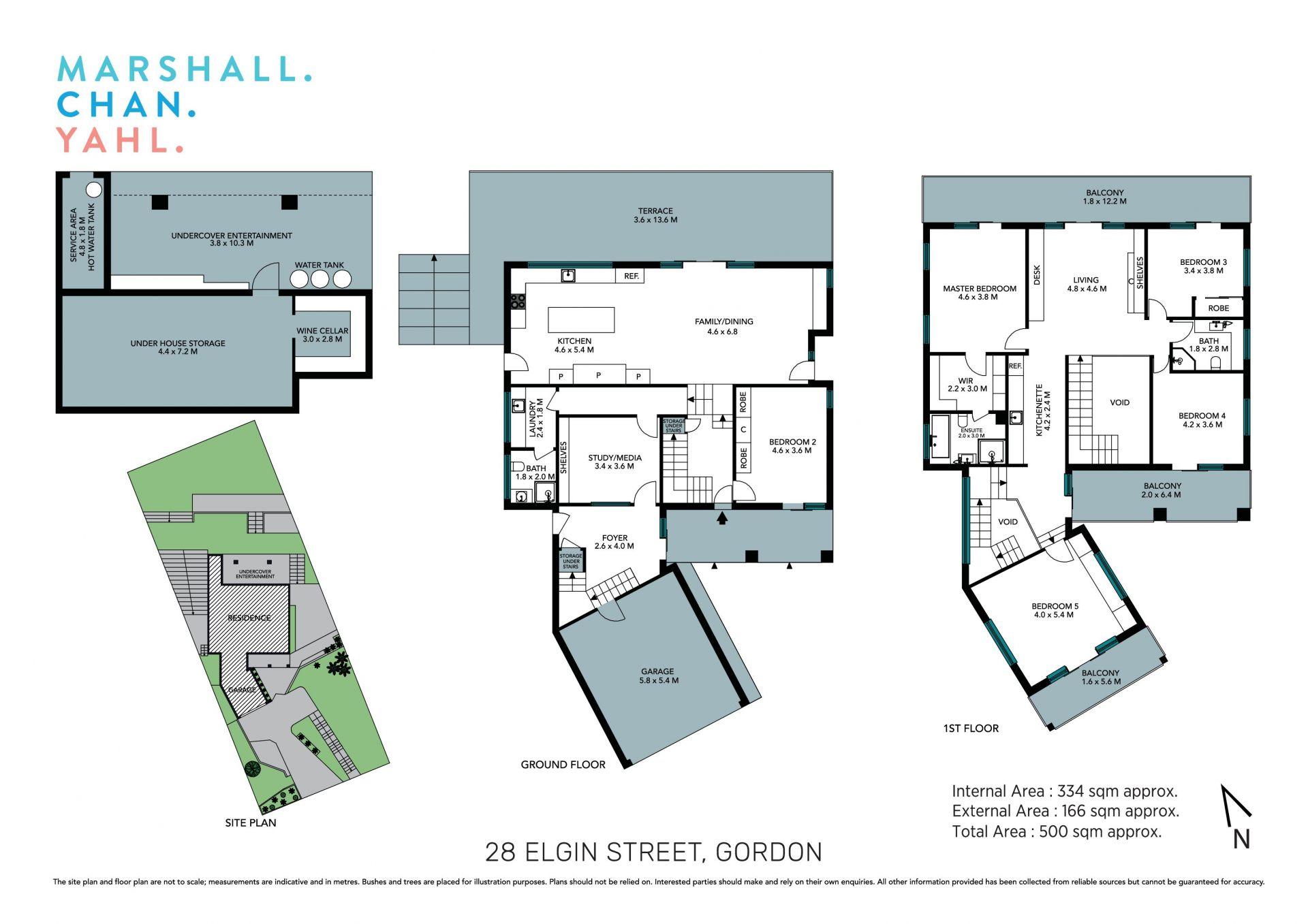 28 Elgin Street Gordon 2072