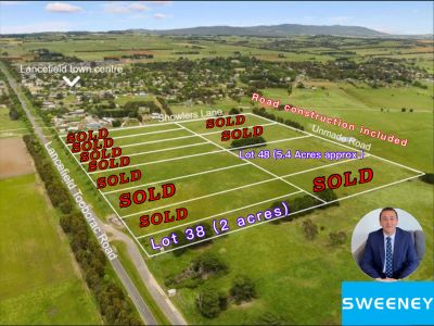 Hobby farm/ Land banking opportunity on the out skirts of town