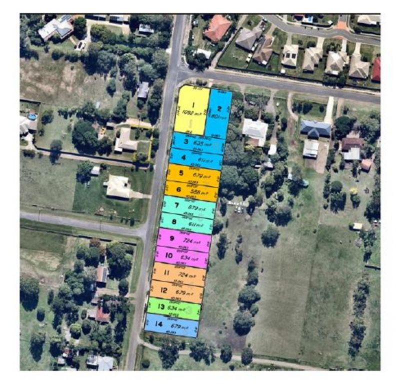PERFECT FLAT BLOCK - DUAL KEY APPROVAL - HOME BUILDERS STIMULUS & FHOG APPLY!