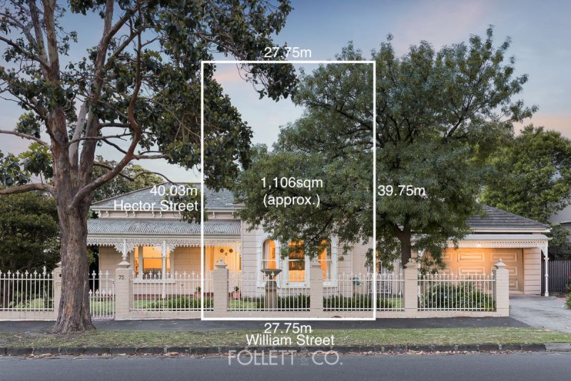 A Sensational 1106 sqm (approx.) Of Brilliant Brighton Potential