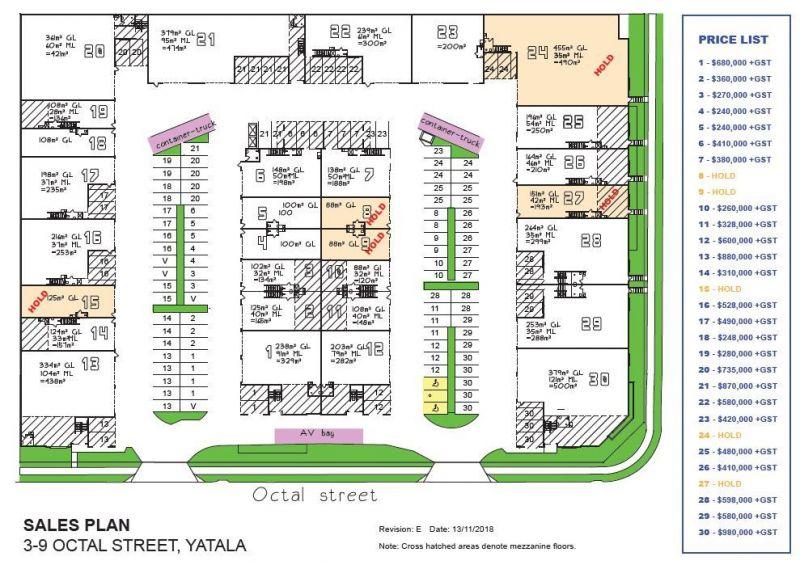 30 BRAND NEW FACTORIES UNDER CONSTRUCTION - YATALA