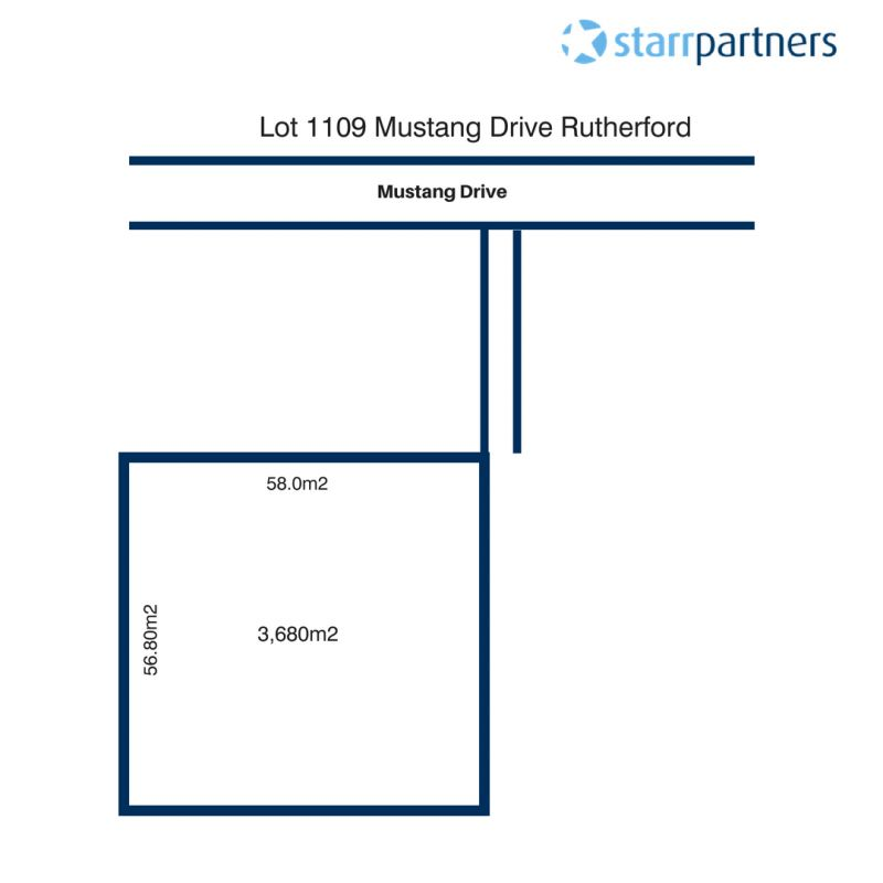 Affordable Industrial Land
