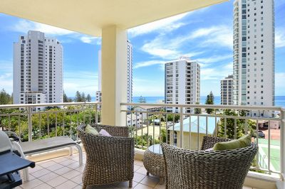 Tightly Held , East Facing  Main Beach Investment