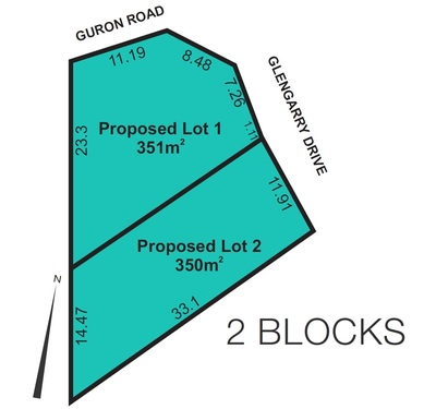 LAND LAND DUNCRAIG LAND OPPORTUNITY!